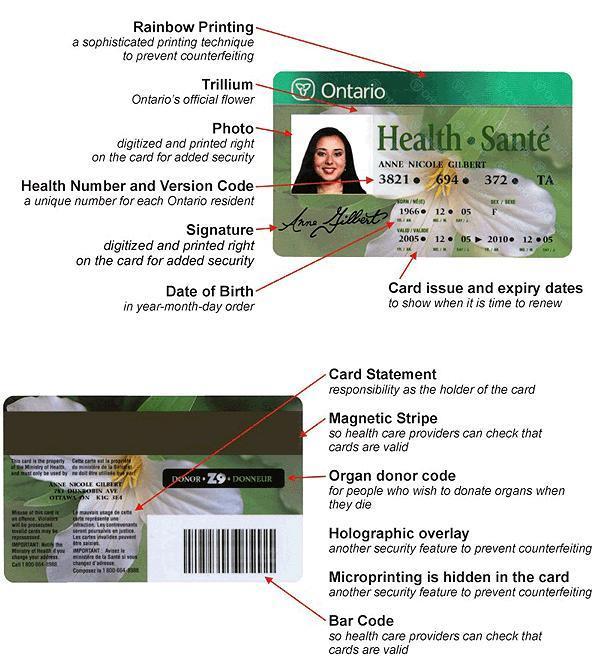 Health_Card_canada_ganji